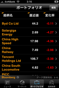 中国株ポートフォリオ